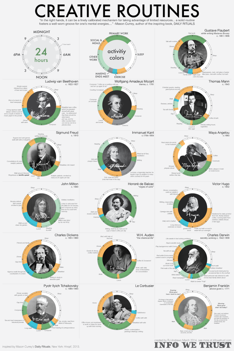 Here's How The World's Most Brilliant People Scheduled Their Days