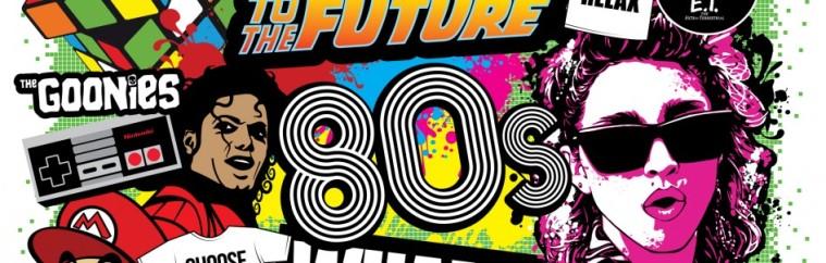 80s-Room-Wall-1500-x-2300-946x302